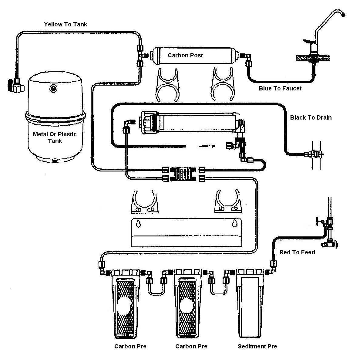 Water Filterreverse Osmosisshowerwhole House Filter Wiring Diagram Whole Get Free Image About